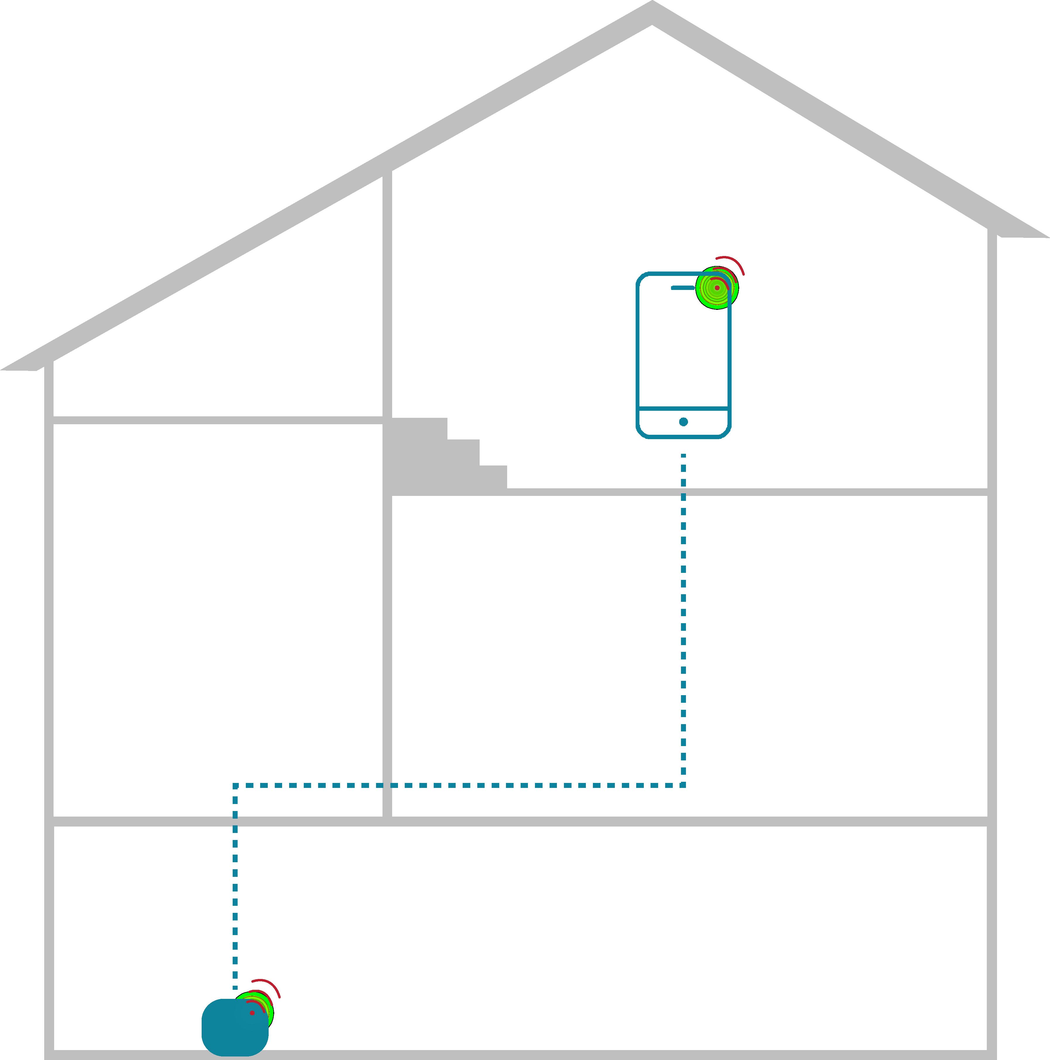 Z Control Pump Alarm